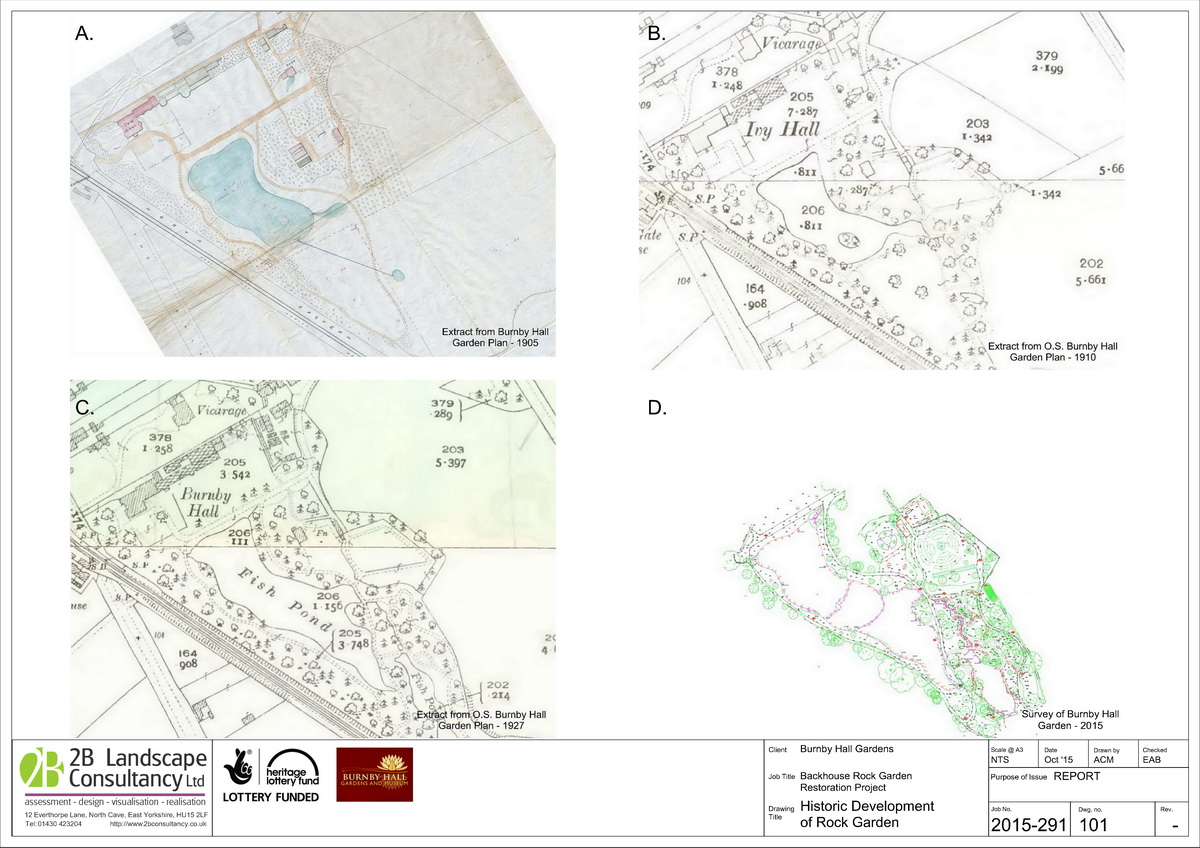 Burnby Historic Development